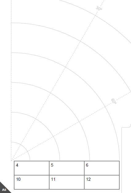 Observation grid